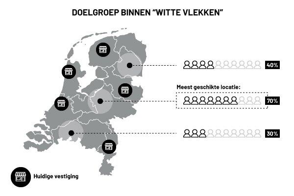 data-analyses-winkellocatie-afbeelding.jpg